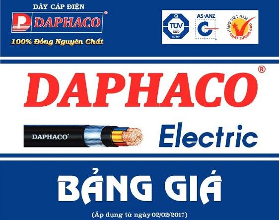 Cập nhật bảng giá dây cáp điện Daphaco
