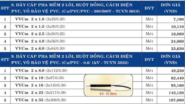 Dây cáp pha mềm 2 lõi VVCm
