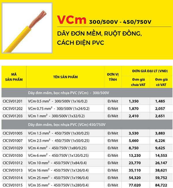 Dây đơn mềm VCm Thịnh Phát